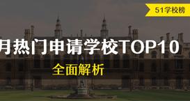 全面解析申请高峰期最热门的大学TOP10及其专业